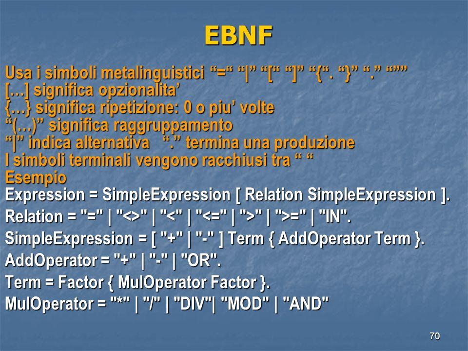 EBNF Usa i simboli metalinguistici = | [ ] { . } .